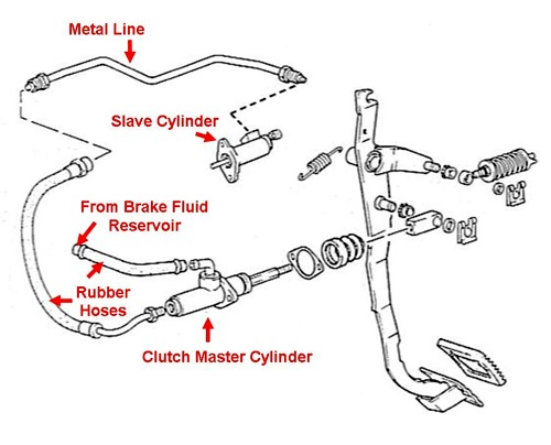 Page2 besides P 0996b43f80cb0da6 as well 2007 Hyundai Tucson 2 7l Serpentine Belt Diagram moreover ZP4j 7641 further 2004. on 1997 acura cl